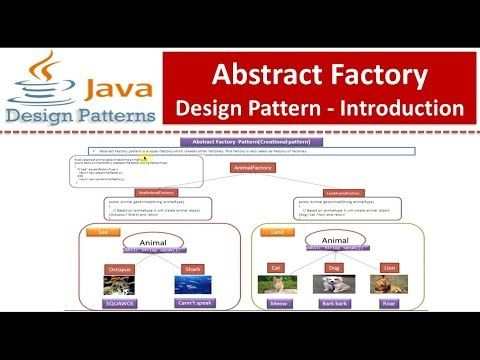 Abstract Factory Design Pattern Introduction Youtube In 2020 Factory Design Pattern Factory Design Pattern Design