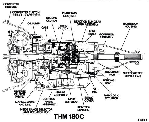 New Post Pdf Online Thm 180 Atsg Automatic Transmission Service Group Has Been Publis Automatic Transmission Service Transmission Automatic Transmission