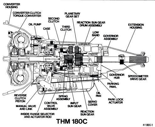 [DIAGRAM] Chrysler Pacifica Fuse Box Diagram Image Details