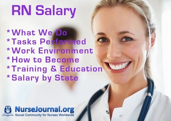Nurse Anesthetist Salary by State