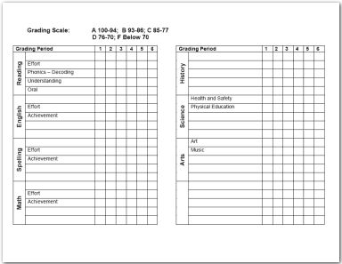 Free Report Card and Grade printables | Homeschooling | Pinterest ...