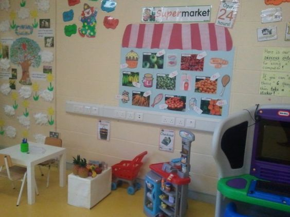Garden Centre Home Corner Ideas : Supermarket role play area aistear activities