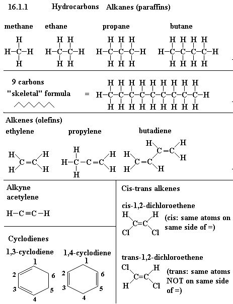 Worksheets Alkanes Alkenes Alkynes Worksheet alkanes alkenes alkynes worksheet virallyapp printables worksheets list of hydrocarbons 16 1 0 acyclic hydrocarbonsalkanes alkynes