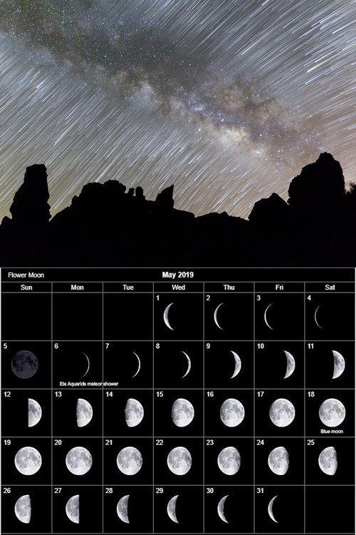 Moon Calendar May 2019 Lunar Phases Moon Calendar New Moon