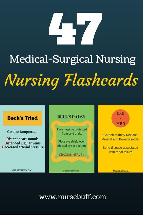 47 Medical-Surgical Nursing Flashcards: http://www.nursebuff.com/medical-surgical-nursing-mnemonics/