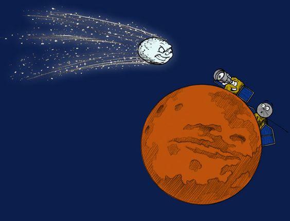 oddsofhittingmars, EL COMETA SIDING SPRING, A PUNTO DE ACERCARSE A MARTE  OCTUBRE 9, 2014JOSE MARIA (GAME)1 COMENTARIO  Fue hace 20 años, el pasado julio, cuando las imágenes de Júpiter siendo golpeado por un cometa captaron la atención del mundo. El cometa Shoemaker-Levy 9 había volado demasiado cerca de Júpiter. Fue capturado por la gravedad del planeta gigante y se rompió en muchos trozos. Uno por uno los fragmentos del cometa impactaron en Júpiter, dejando manchas en su atmósfera, cada…