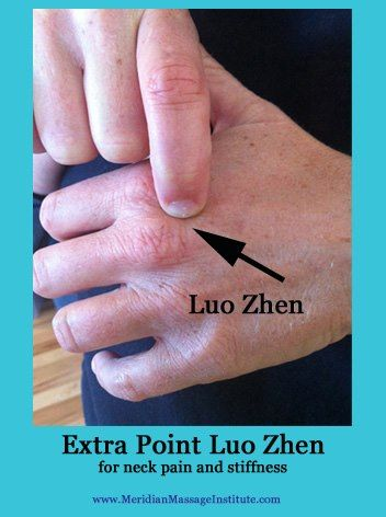 Points For Shoulder And Neck Pain Relief Meridian
