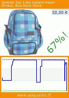Jansport Sac à dos scolaire Hauler (Emea), Blue Block Check (Luggage). Réduction de 67%! Prix actuel 22,50 €, l'ancien prix était de 69,04 €. https://www.adquisitio.fr/jansport/hauler-emea-sac-dos-bleu-0