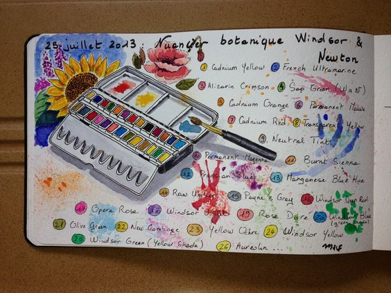 Ma boîte de couleurs / Malf 2013  Watercolor  on moleskine
