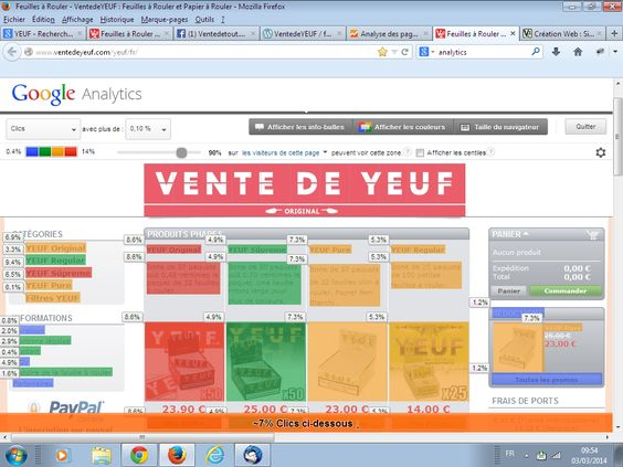 #google #analytics #ventedeyeuf #analyse #seo #referencement