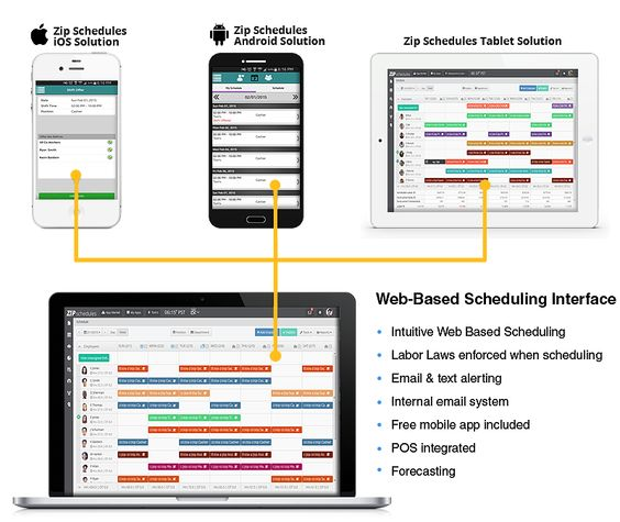 Free mobile app for employees and managers with schedule change - shift schedule template