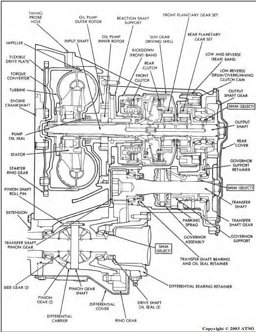 New post (CHRYSLER A404 THROUGH A670 – Automatic Transmission Service  Group) has been publis… | Automatic transmission service, Automatic  transmission, TransmissionPinterest