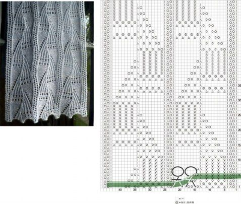 Ideas para el hogar: 10 Prendas en dos agujas y crochet para el hogar y buen…