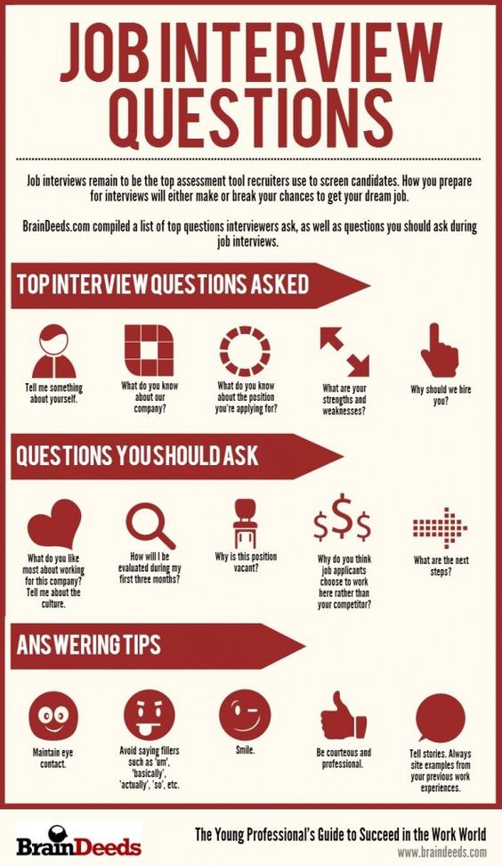 job interviews remain to be the top assessment tool recruiters use  job interview questions infographic bewerbung interview repinned bei ikobede