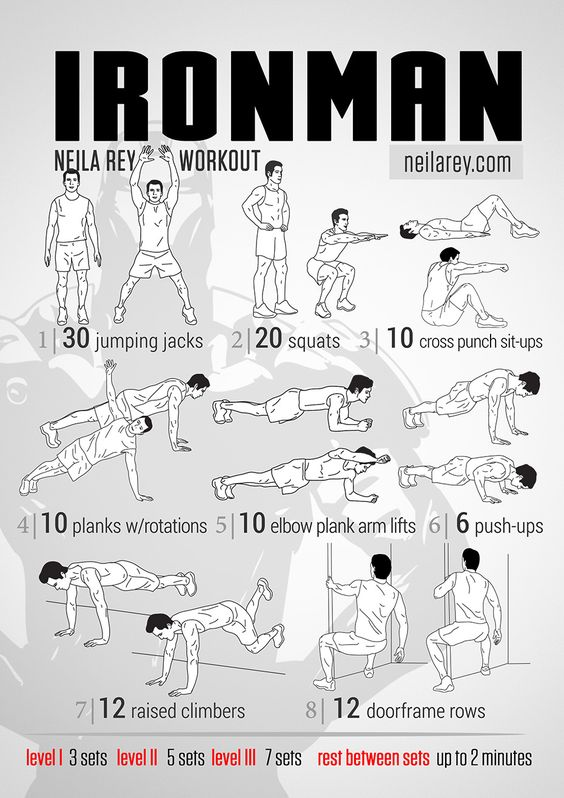 Ironman Superhero High Burn & Core Strength Workout