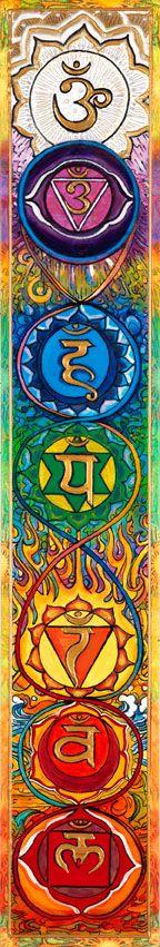 Chakras. El espíritu me ha pedido darle un mensaje aquí. Solamente el acto de estudiar esta pintura ayudará a equilibrar su chakras. Piense en el área en el cuerpo representado como usted medita sobre los símbolos ... no tenemos que ser capaces de leerlos para beneficiarnos de la energía que ellos representan. Cuando usted mira el azul piensan de dos áreas chakra, la garganta y el tercer ojo. Bendiciónes. Johan Adkins