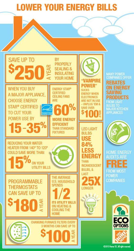 Energy Bill Energy Saving Tips And Saving Tips On Pinterest