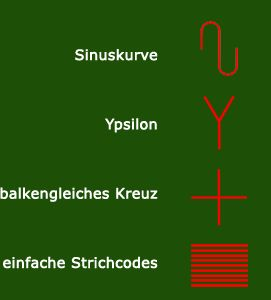 Körbler Symbole