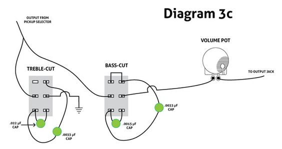 how to wire a 3 way guitar switch diagram images guitar wiring diagram bass guitar wiring diagrams humbuckers 3 vol 1