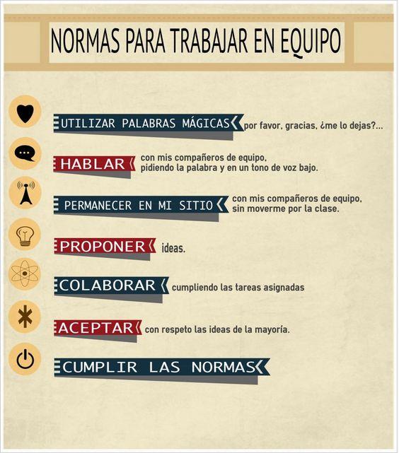 Normas Trabajo en Equipo Niños jugando Aprendiendo Habilidades Sociales y de Vida con Disciplina Positiva en Acción.