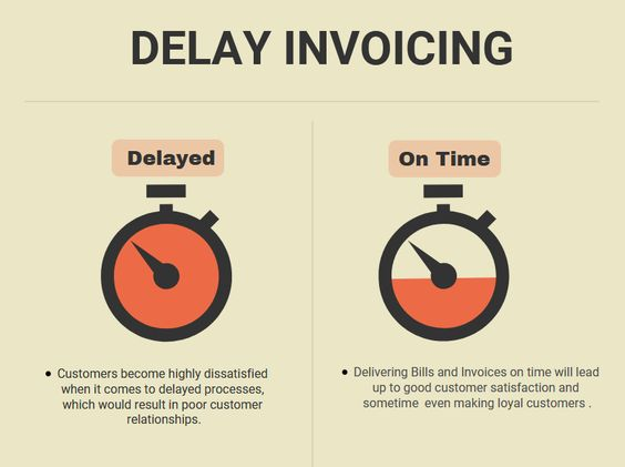 Delayed invoice-boomer-marketing-app