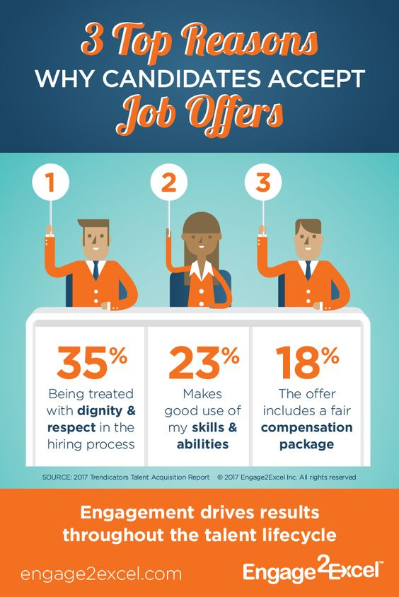 3 Top Reasons Why Candidates Accept Job Offers? This infographic - kronos implementation resume
