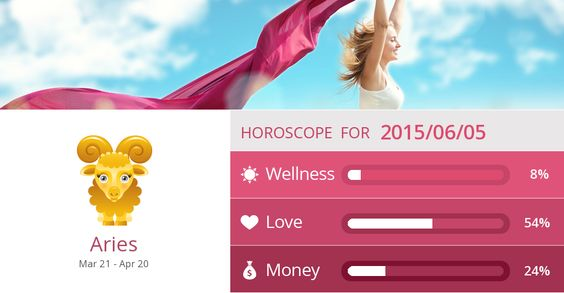 Aries Wellness, Love and Money predictions for 2015/06/05. Are they accurate? Pin=Yes | Favorite=No