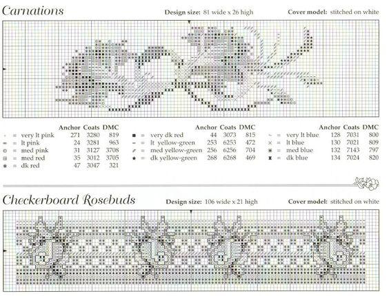 Diseño para bordar