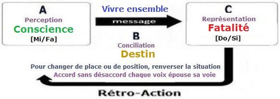 """LE BISTROT OU L'ON CAUSE  """" Aux cas faits d' la vie"""" - Page 9 Fa1431ce102275728a9b6c725699badd"""