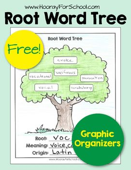root words in english vocabulary pdf
