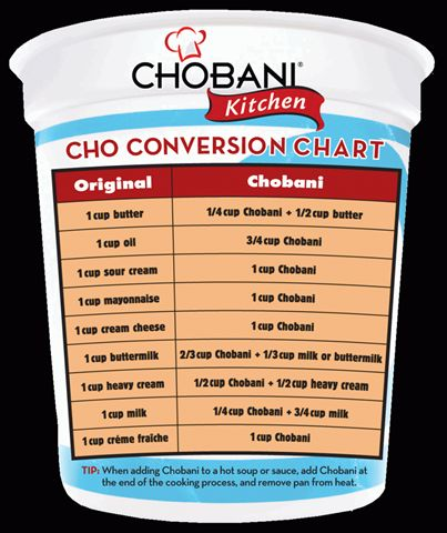 Chobani conversion chart for swapping less healthy recipe additions for protein-packed Greek yogurt.