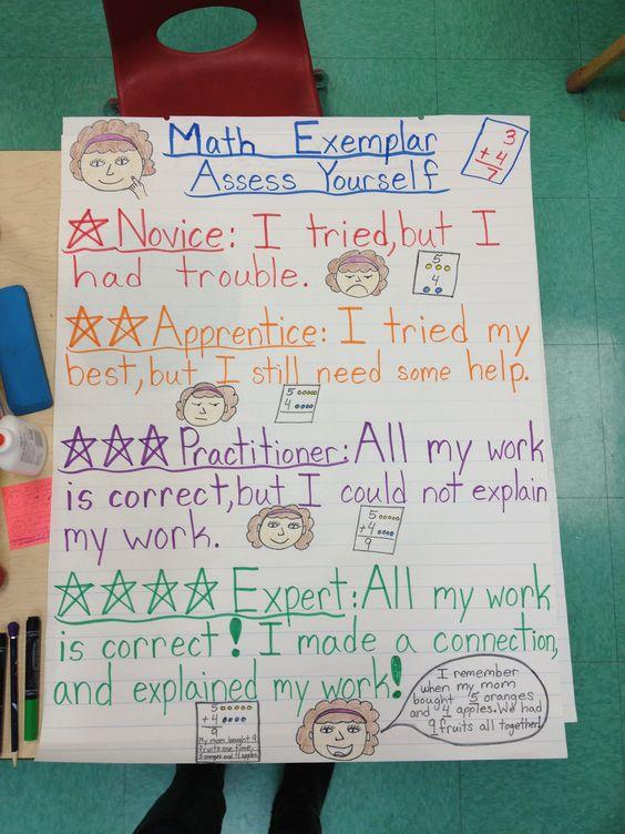 Math Exemplar chart i made