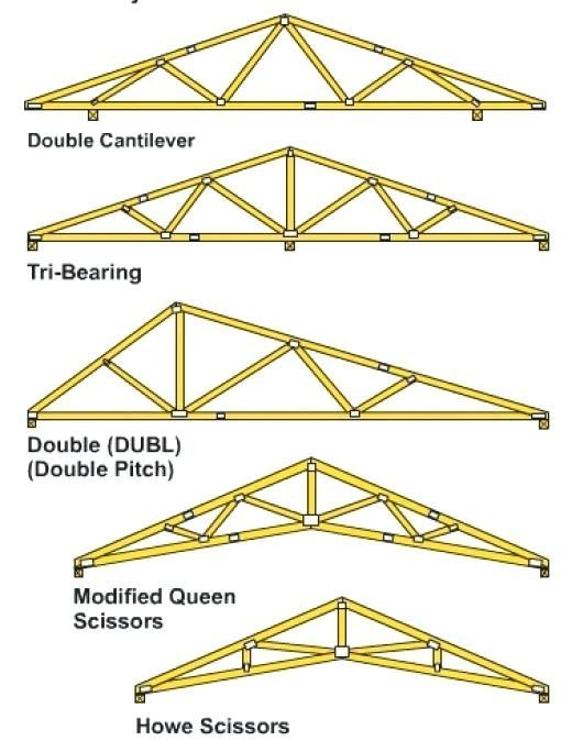 Free Wooden Truss Design Software Roof Trusses Roof Truss Design Wood Roof