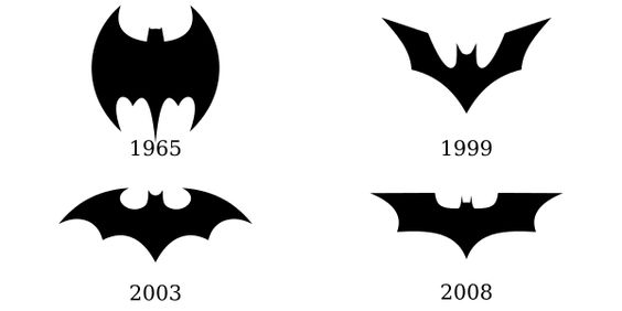 batman sign how to draw