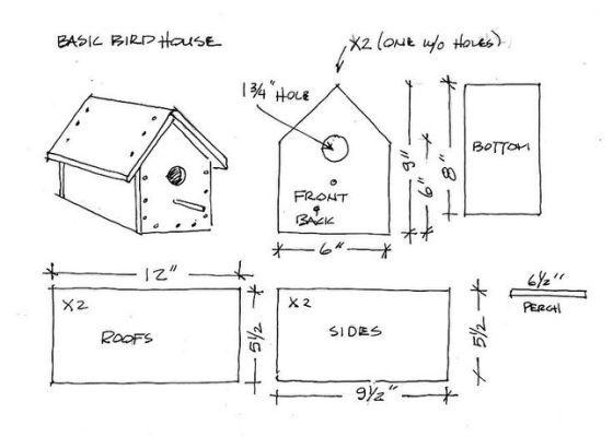 38 Free Birdhouse Plans Guide Bird House Plans Bird House Plans Free Bird House Kits