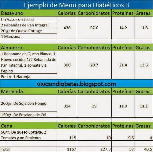 diabetes tipo 2 dieta de 1200 calorías