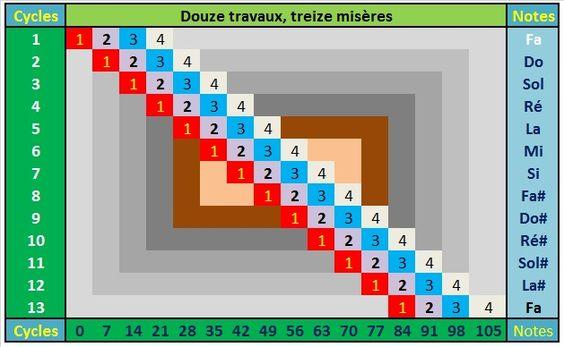 table_hydro_a12.jpg