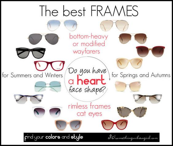 Glasses Frame For Heart Face : Do you have a heart face shape? Shape, The ojays and ...