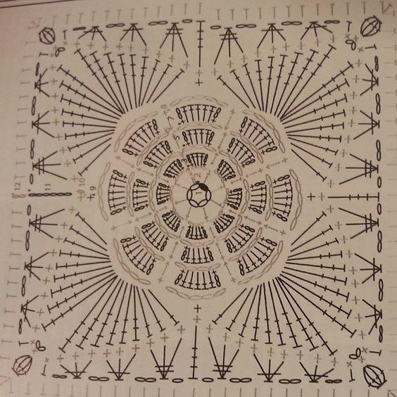 #crochetdiagram