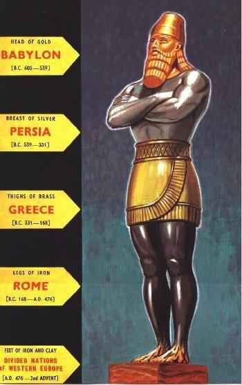 The successive world ages of Nebuchadnezzar's dream that was interpreted by Daniel. Daniel 2:24-46