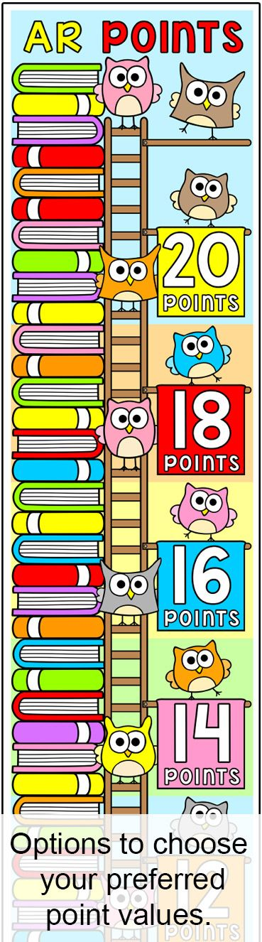This fun owl theme accelerated reader clip chart will help encourage your students to meet their AR goals. Your students will be excited to climb the AR points ladder and get to the top of the stack of books! By Pink Cat Studio