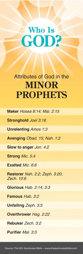 The Quick View Bible » Attributes of God in the Minor Prophets