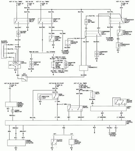 1995 honda civic wiring diagram in 2020  honda civic civic