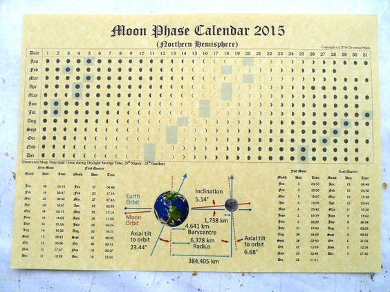 Moon Phase Lunar Calendar 2015 parchment / poster technical