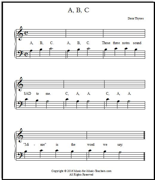 Piano Key Notes For Beginners, Left Hand. Free Piano
