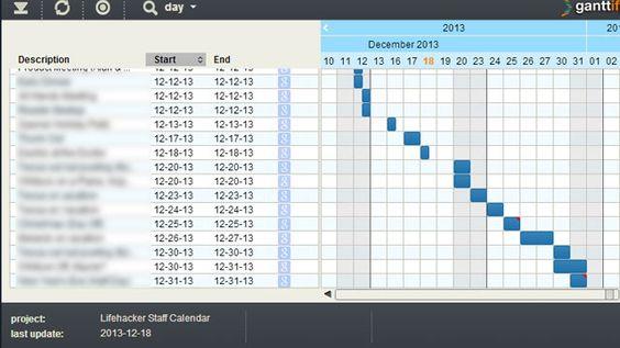 Ganttify Turns Your Google Calendar or Trello Board into a Gantt