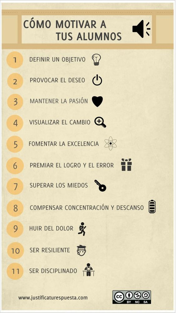 infografía con 11 claves para motivar a los alumnos.: