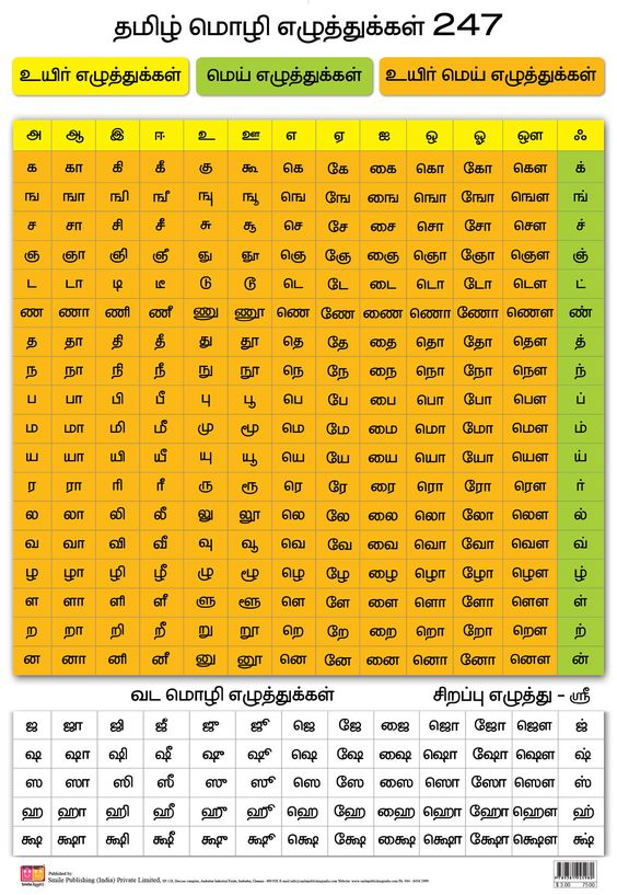 Number Of Tamil Letters