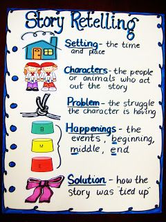 "Retelling Stories Anchor Chart and printable for creating a ""retelling rope."" Cute idea for primary grades, but looks like something easily adapted for older students, too."
