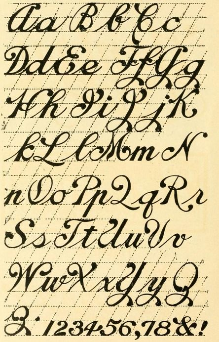 From The Public Domain Ebook Hand Lettering 1912